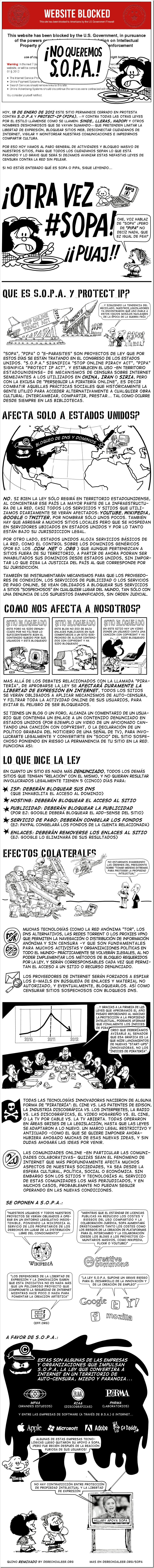 Ley_Sopa_por_quino
