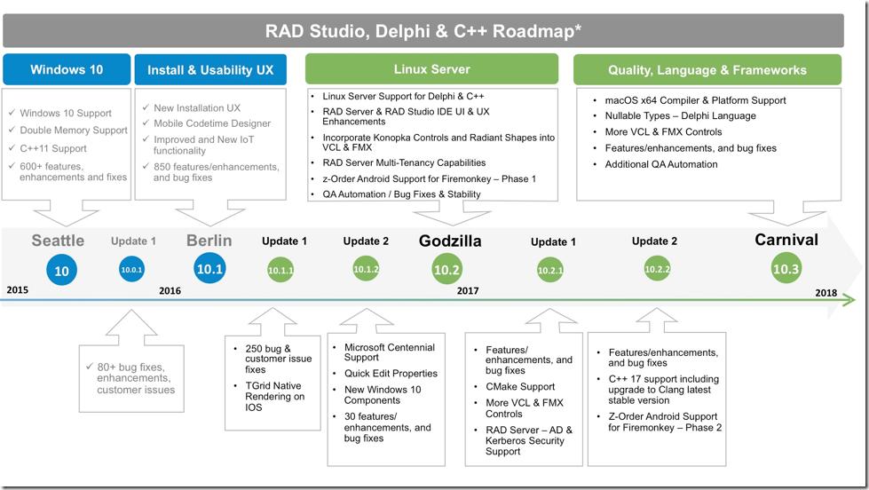 roadmap2016